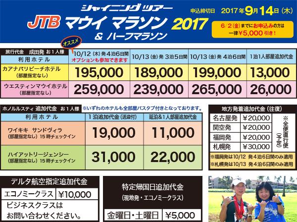 JTBマウイマラソン&ハーフマラソン2017旅行代金
