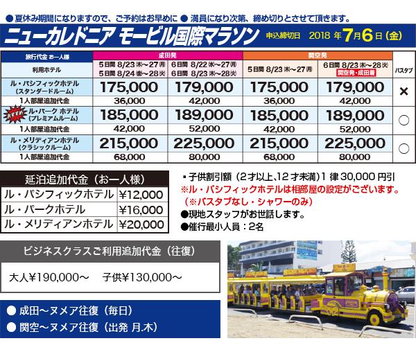 旅行代金、申込締切日は2018年7月6日(金曜日)です。
