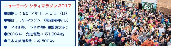 ニューヨークシティマラソン2017概要
