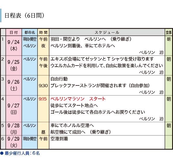 日程表(6日間)